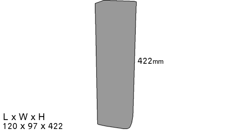 Kimbolton 300 Shot Candle Dimensions